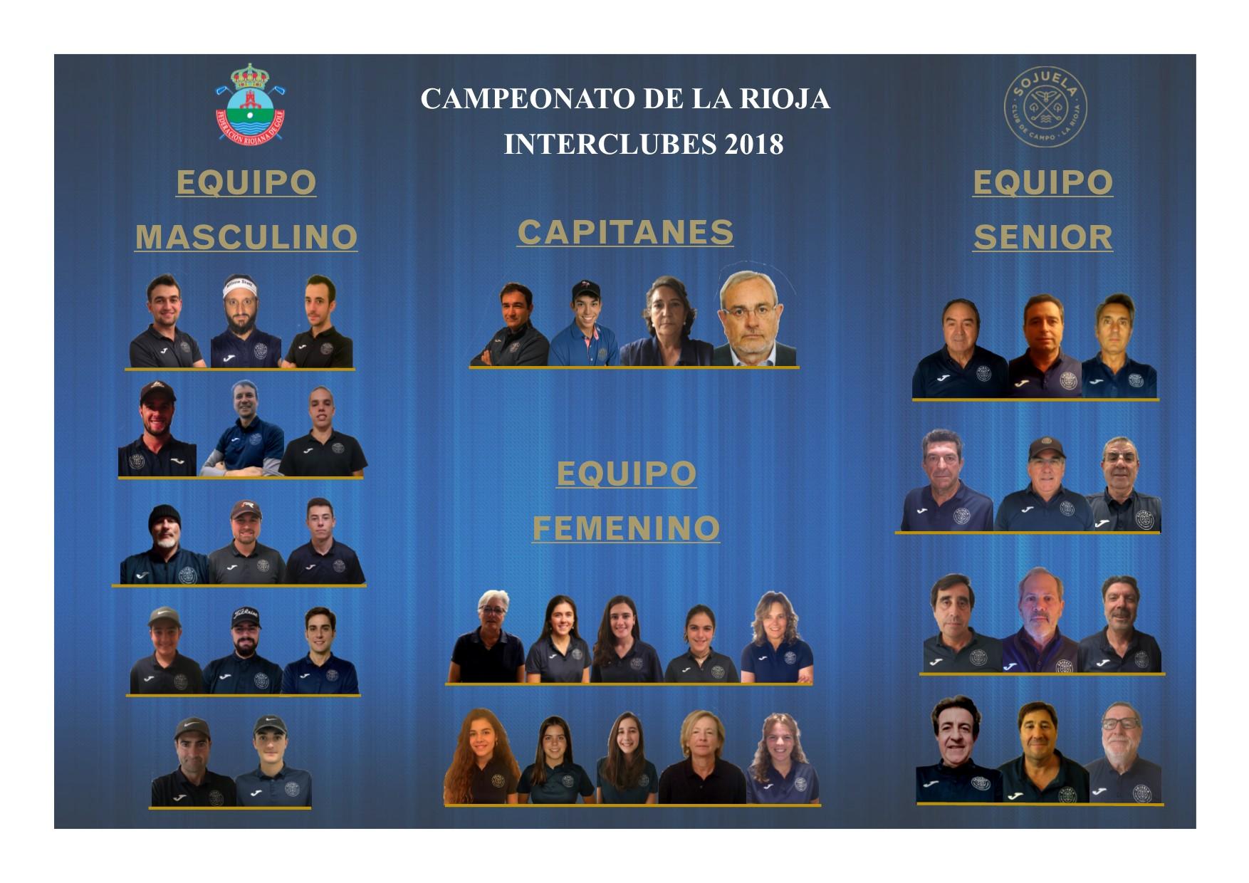 Campeonato de La Rioja Interclubes 2018
